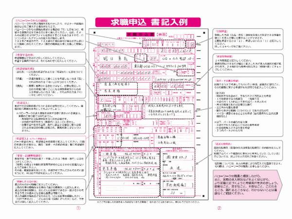 rishokuhyou-kakikata (6)