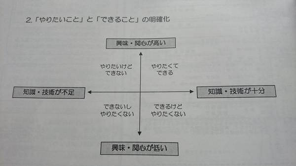 jibunniattashigoto (2)