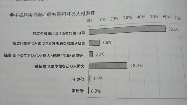 kigyougamotomerujinzai (2)