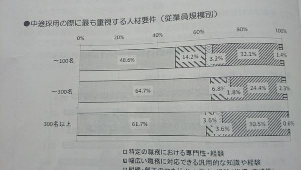 kigyougamotomerujinzai (3)
