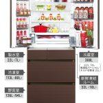 【エコナビ搭載大型冷蔵庫!パナソニック「NR-F602XPV」レビュー】大容量でまとめ買いをしても収納可能!